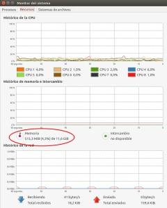Memoria-RAM-Ubuntu-14.04